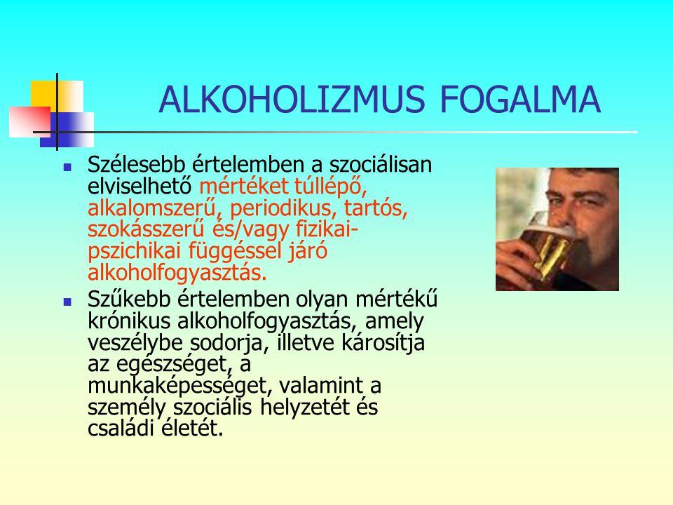 ALKOHOLIZMUS FOGALMA  Szélesebb értelemben a szociálisan elviselhető mértéket túllépő, alkalomszerű, periodikus, tartós, szokásszerű és/vagy fizikai-