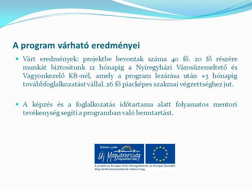 A program várható eredményei  Várt eredmények: projektbe bevontak száma 40 fő.