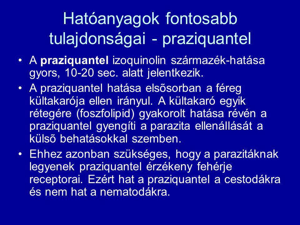 Hatóanyagok fontosabb tulajdonságai - praziquantel •A praziquantel izoquinolin származék-hatása gyors, 10-20 sec. alatt jelentkezik. •A praziquantel h