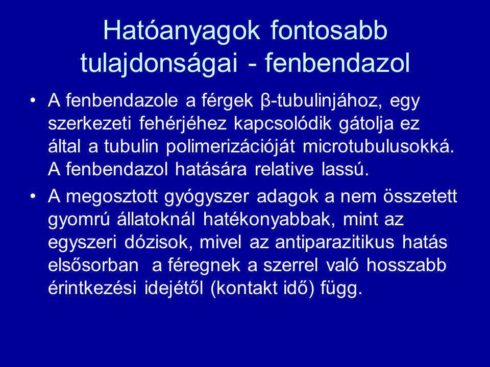 Kedvencek-tengerimalac Protozoa:amoeba Dimetridazol 50mg/kg 7 napig Trichomonas Metronidazol ua.