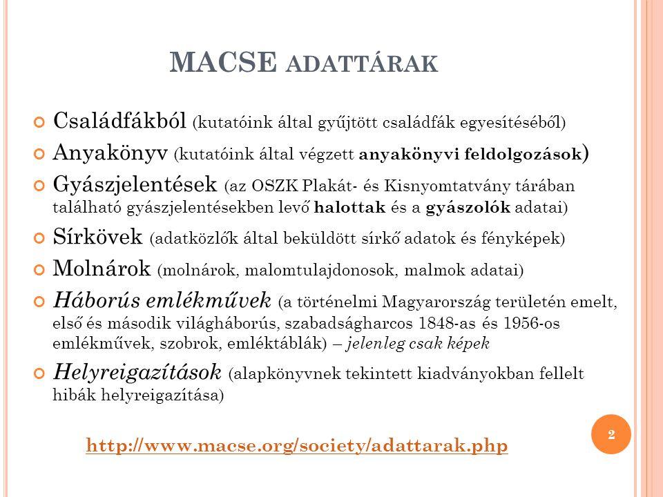 MACSE ADATTÁRAK Családfákból (kutatóink által gyűjtött családfák egyesítéséből) Anyakönyv (kutatóink által végzett anyakönyvi feldolgozások ) Gyászjelentések (az OSZK Plakát- és Kisnyomtatvány tárában található gyászjelentésekben levő halottak és a gyászolók adatai) Sírkövek (adatközlők által beküldött sírkő adatok és fényképek) Molnárok (molnárok, malomtulajdonosok, malmok adatai) Háborús emlékművek (a történelmi Magyarország területén emelt, első és második világháborús, szabadságharcos 1848-as és 1956-os emlékművek, szobrok, emléktáblák) – jelenleg csak képek Helyreigazítások (alapkönyvnek tekintett kiadványokban fellelt hibák helyreigazítása) http://www.macse.org/society/adattarak.php 2