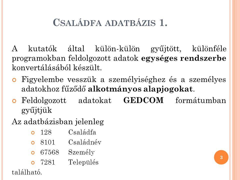 C SALÁDFA ADATBÁZIS 1.