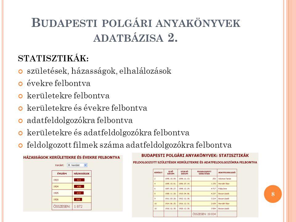 B UDAPESTI POLGÁRI ANYAKÖNYVEK ADATBÁZISA 2.