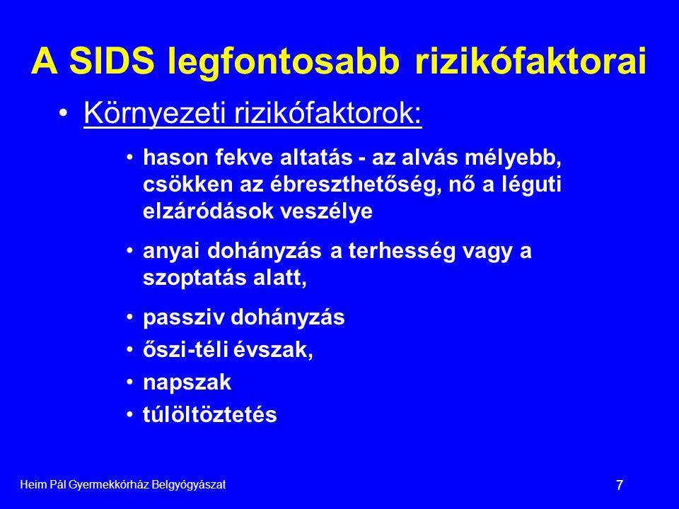 Heim Pál Gyermekkórház Belgyógyászat 7 A SIDS legfontosabb rizikófaktorai •Környezeti rizikófaktorok: •hason fekve altatás - az alvás mélyebb, csökken