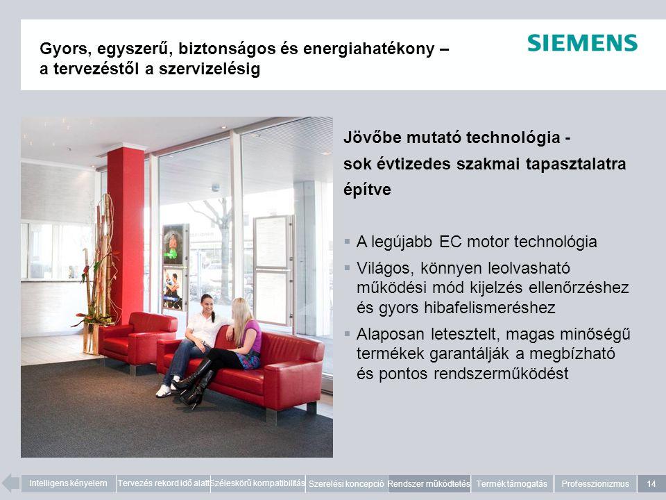 14 Intelligens kényelemTervezés rekord idő alattSzéleskörű kompatibilitás Szerelési koncepció Rendszer működtetésTermék támogatásProfesszionizmus Gyors, egyszerű, biztonságos és energiahatékony – a tervezéstől a szervizelésig Jövőbe mutató technológia - sok évtizedes szakmai tapasztalatra építve  A legújabb EC motor technológia  Világos, könnyen leolvasható működési mód kijelzés ellenőrzéshez és gyors hibafelismeréshez  Alaposan letesztelt, magas minőségű termékek garantálják a megbízható és pontos rendszerműködést Rendszer működtetés