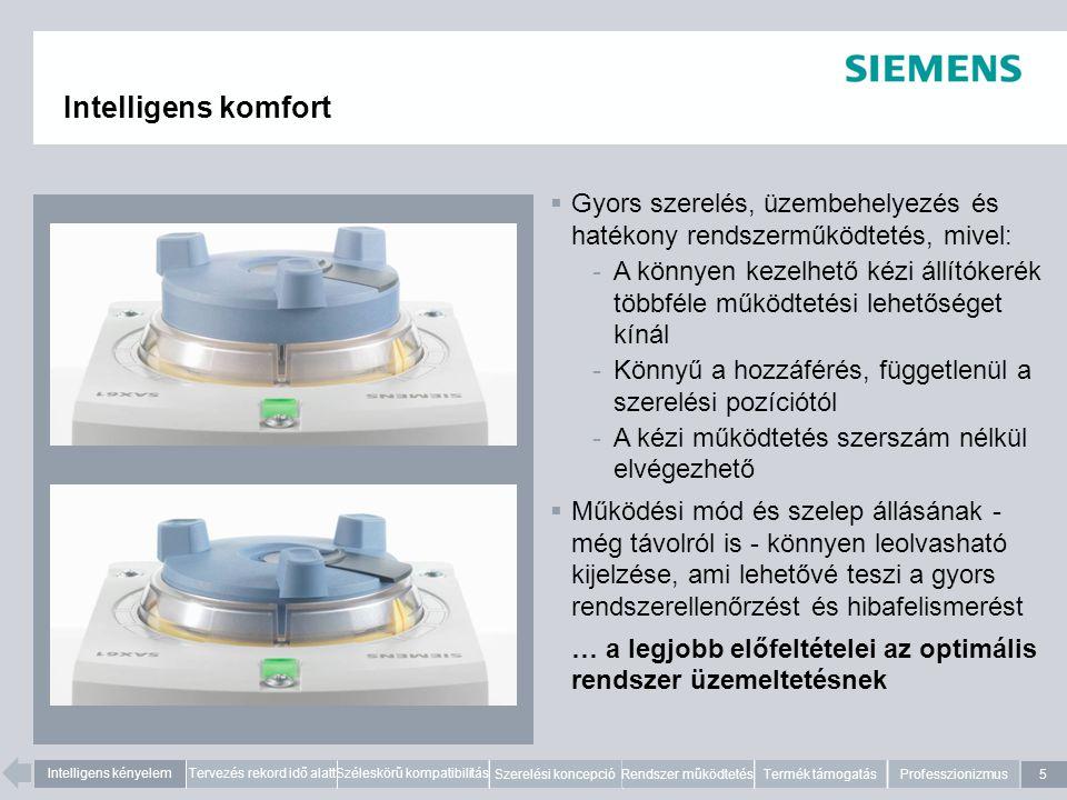5 Intelligens kényelemTervezés rekord idő alattSzéleskörű kompatibilitás Szerelési koncepció Rendszer működtetésTermék támogatásProfesszionizmus Intelligens komfort  Gyors szerelés, üzembehelyezés és hatékony rendszerműködtetés, mivel: -A könnyen kezelhető kézi állítókerék többféle működtetési lehetőséget kínál -Könnyű a hozzáférés, függetlenül a szerelési pozíciótól -A kézi működtetés szerszám nélkül elvégezhető  Működési mód és szelep állásának - még távolról is - könnyen leolvasható kijelzése, ami lehetővé teszi a gyors rendszerellenőrzést és hibafelismerést … a legjobb előfeltételei az optimális rendszer üzemeltetésnek 5 Intelligens kényelem