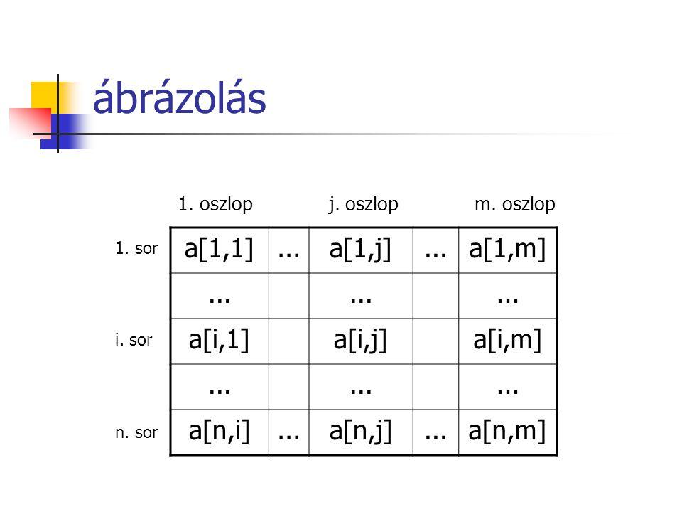 a[1,1]...a[1,j]...a[1,m]... a[i,1]a[i,j]a[i,m]...