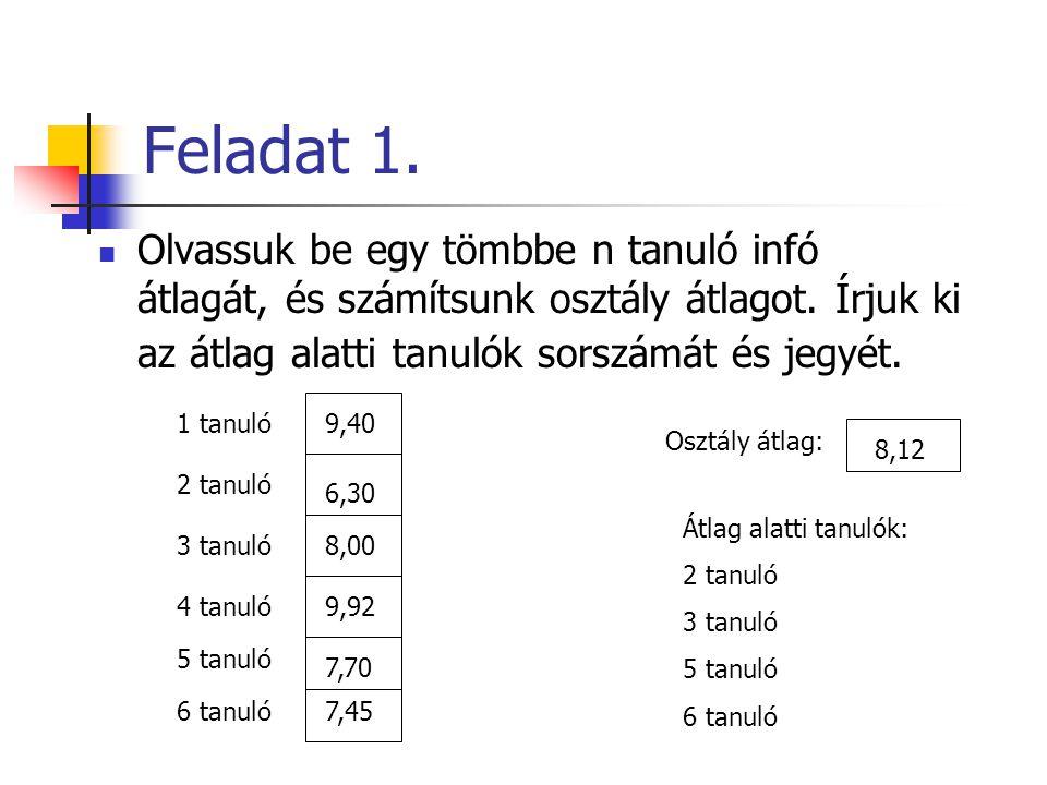 Program atlag; var t: array [1..30] of real; i, n:integer; osszeg, atlag:real; begin write( kell a tanulok szama: ); readln(n); for i:=1 to n do begin writeln( t[ ,i, ] ); read(t[i]); end; osszeg:=0; for i:=1 to n do begin osszeg:=osszeg+t[i]; end; átlag:= osszeg/n; for i:=1 to n do begin if t[i]< atlag then writeln( Atlag alatt: , t[i]); end; writeln( Az atlag , atlag); readln; end.