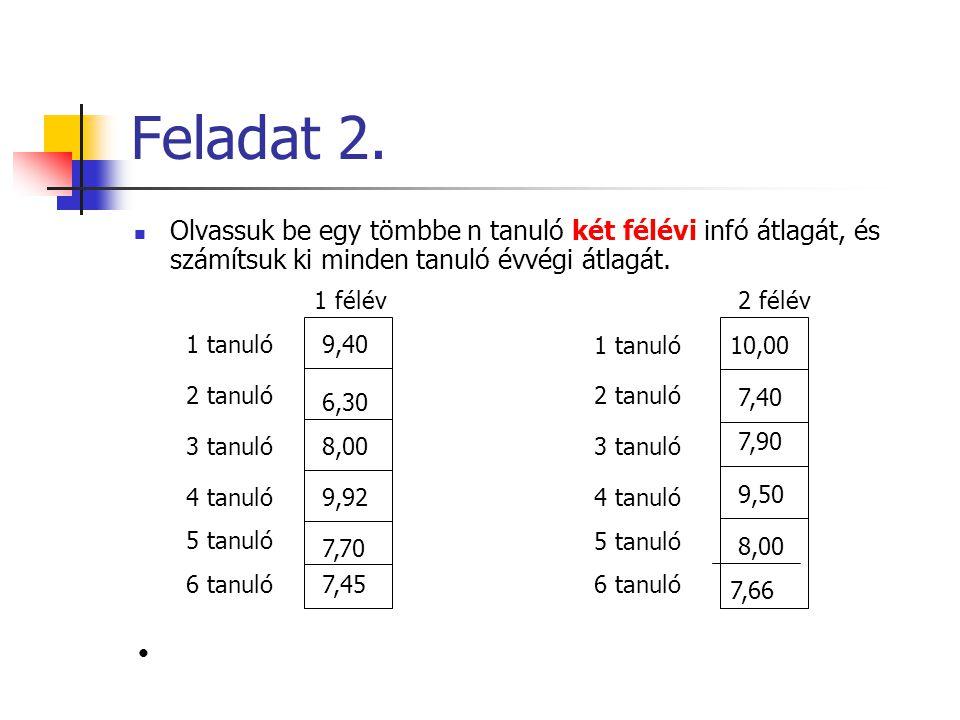Program atlag; var t1: array [1..30] of real; t2: array [1..30] of real; i, n:integer; osszeg, atlag:real; begin write( kell a tanulok szama: ); readln(n); for i:=1 to n do begin writeln( t1[ ,i, ] ); read(t1[i]); writeln( t2[ ,i, ] ); read(t2[i]); end; osszeg:=0; for i:=1 to n do begin osszeg:=osszeg+t1[i]+t2[i]; end; atlag:= osszeg/2*n; for i:=1 to n do begin if (t1[i]+t2[i])/2 < atlag then writeln( Atlag alatt: , i); end; writeln( Az atlag , atlag); readln; end.