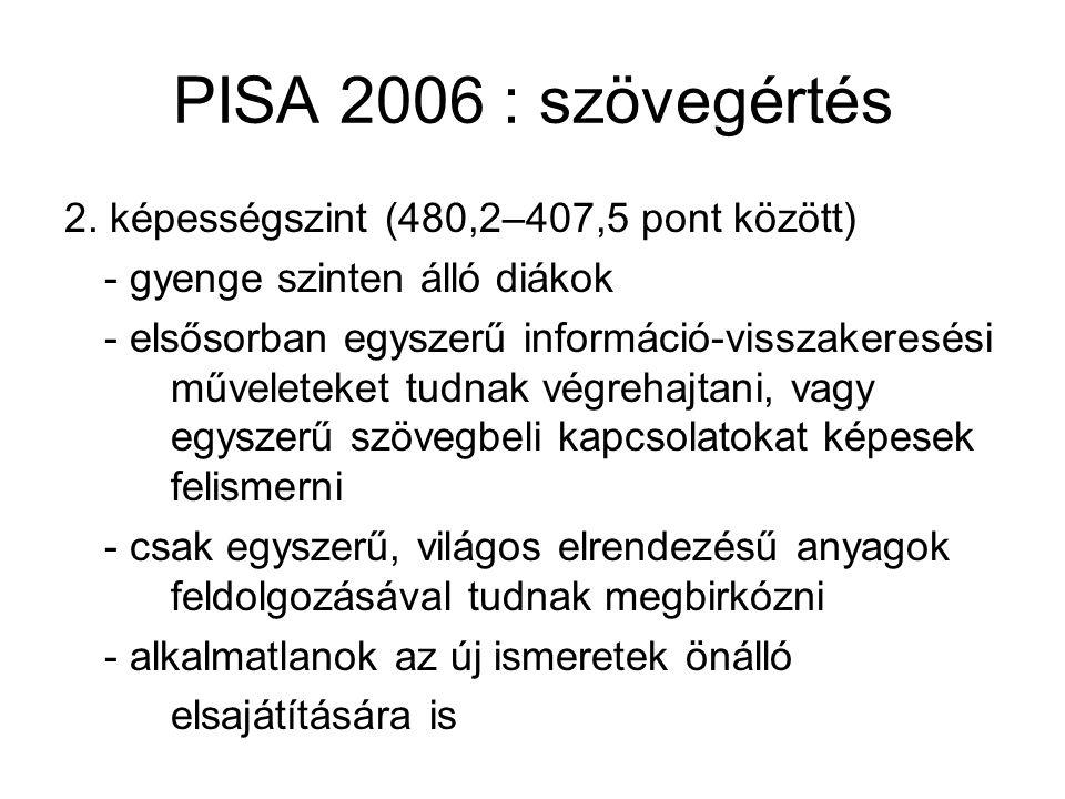 PISA 2006 : szövegértés 2. képességszint (480,2–407,5 pont között) - gyenge szinten álló diákok - elsősorban egyszerű információ-visszakeresési művele