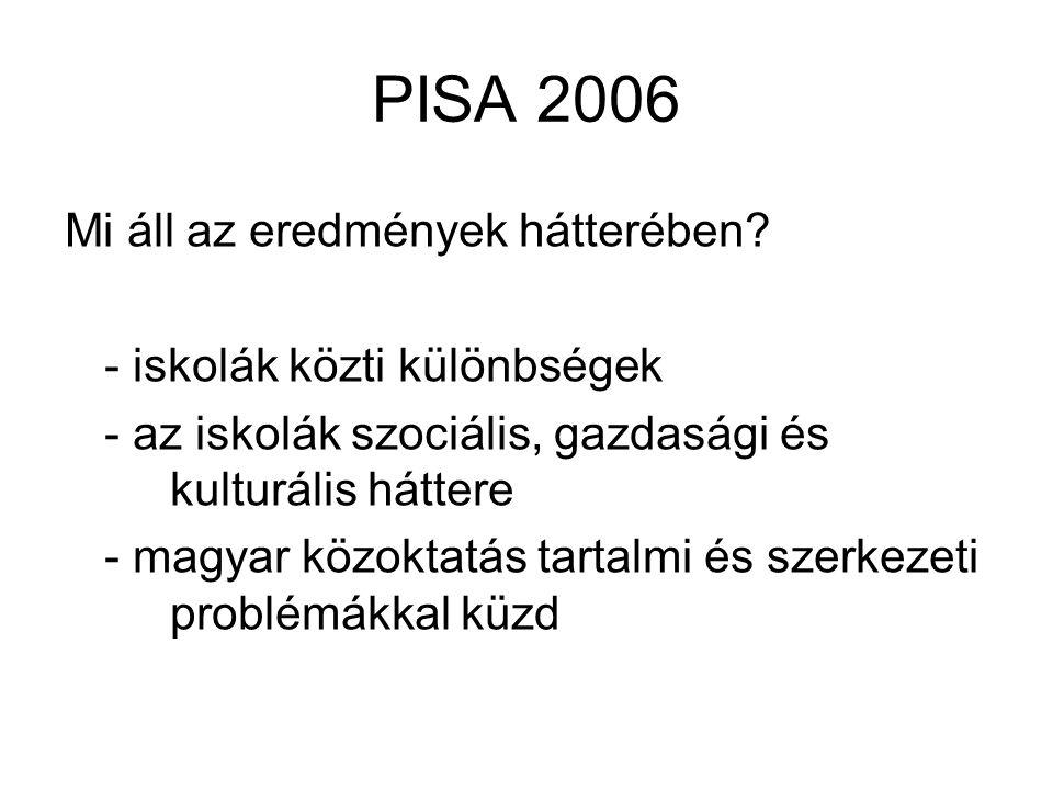 PISA 2006 Mi áll az eredmények hátterében? - iskolák közti különbségek - az iskolák szociális, gazdasági és kulturális háttere - magyar közoktatás tar
