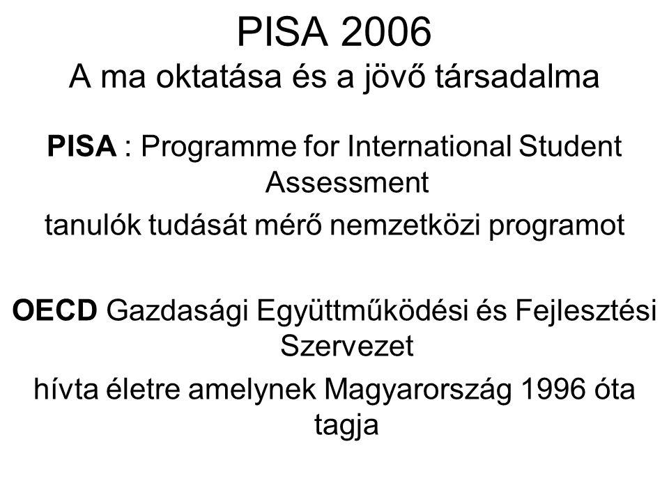 PISA 2006 A ma oktatása és a jövő társadalma PISA : Programme for International Student Assessment tanulók tudását mérő nemzetközi programot OECD Gazd