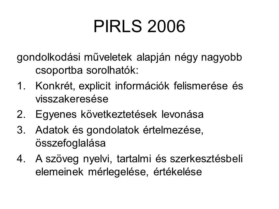 PIRLS 2006 gondolkodási műveletek alapján négy nagyobb csoportba sorolhatók: 1.Konkrét, explicit információk felismerése és visszakeresése 2.Egyenes k