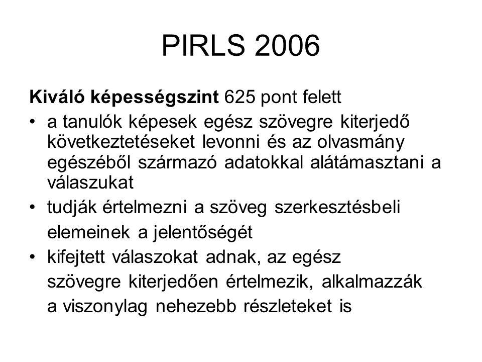 PIRLS 2006 Kiváló képességszint 625 pont felett •a tanulók képesek egész szövegre kiterjedő következtetéseket levonni és az olvasmány egészéből szárma