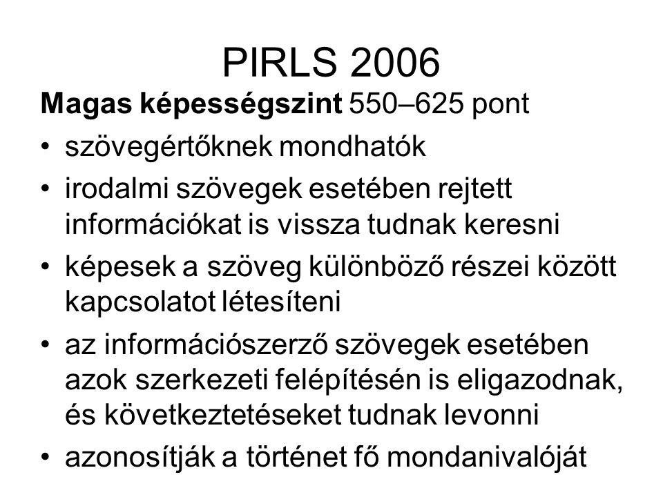 PIRLS 2006 Magas képességszint 550–625 pont •szövegértőknek mondhatók •irodalmi szövegek esetében rejtett információkat is vissza tudnak keresni •képe