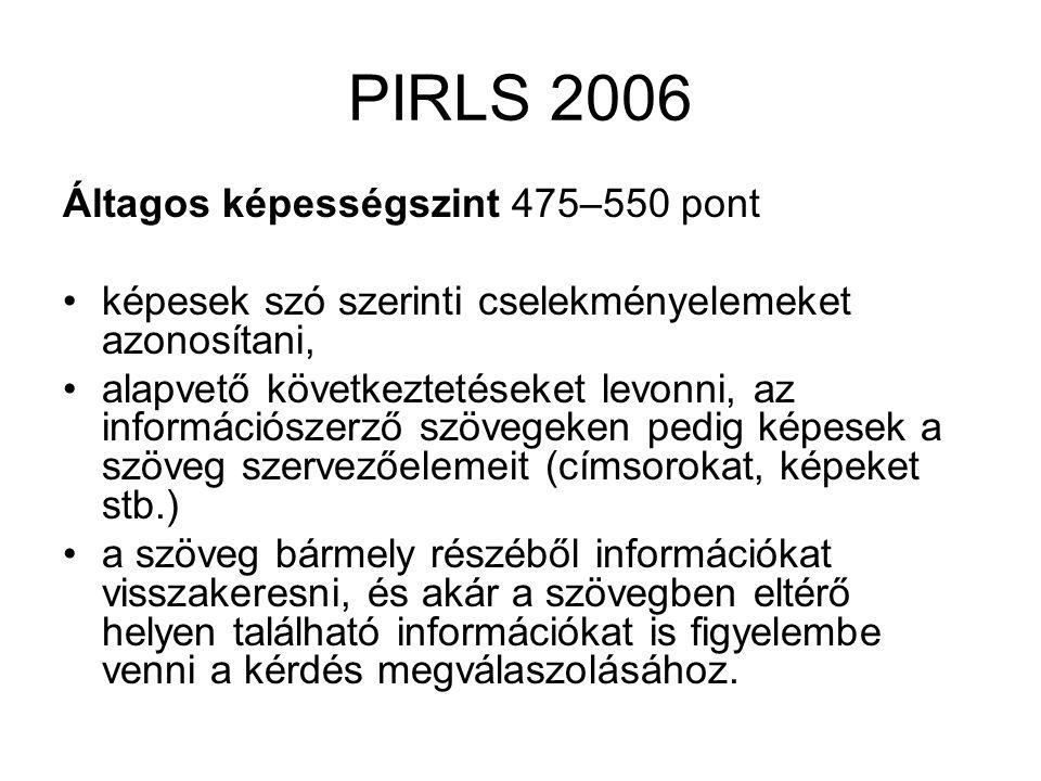 PIRLS 2006 Áltagos képességszint 475–550 pont •képesek szó szerinti cselekményelemeket azonosítani, •alapvető következtetéseket levonni, az információ