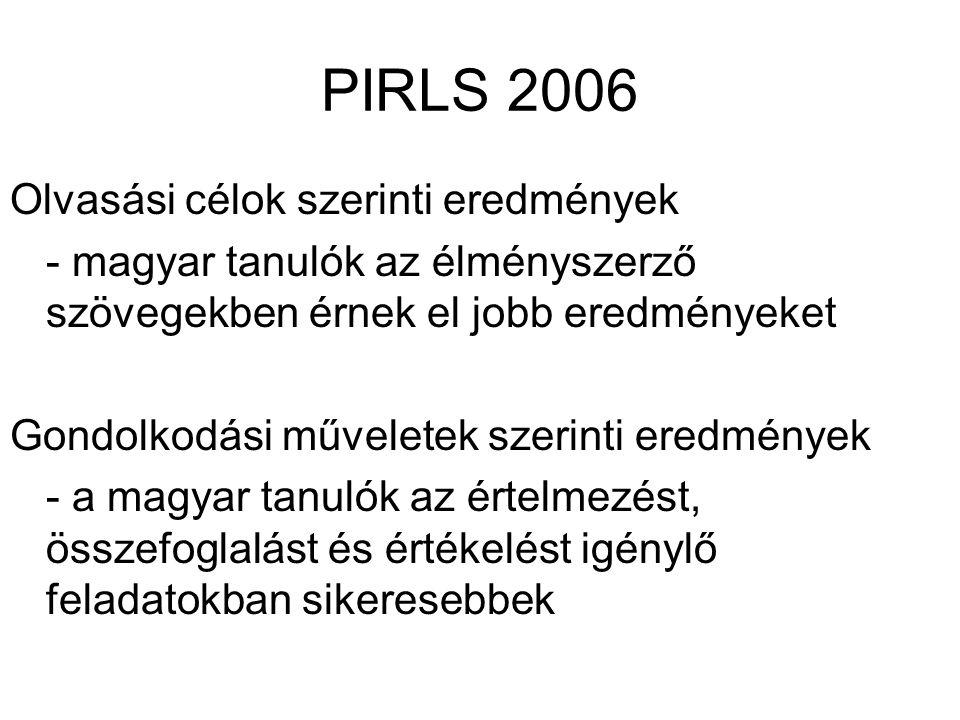 PIRLS 2006 Olvasási célok szerinti eredmények - magyar tanulók az élményszerző szövegekben érnek el jobb eredményeket Gondolkodási műveletek szerinti