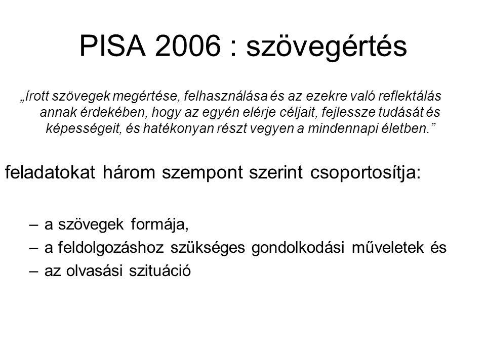 """PISA 2006 : szövegértés """"írott szövegek megértése, felhasználása és az ezekre való reflektálás annak érdekében, hogy az egyén elérje céljait, fejlessz"""