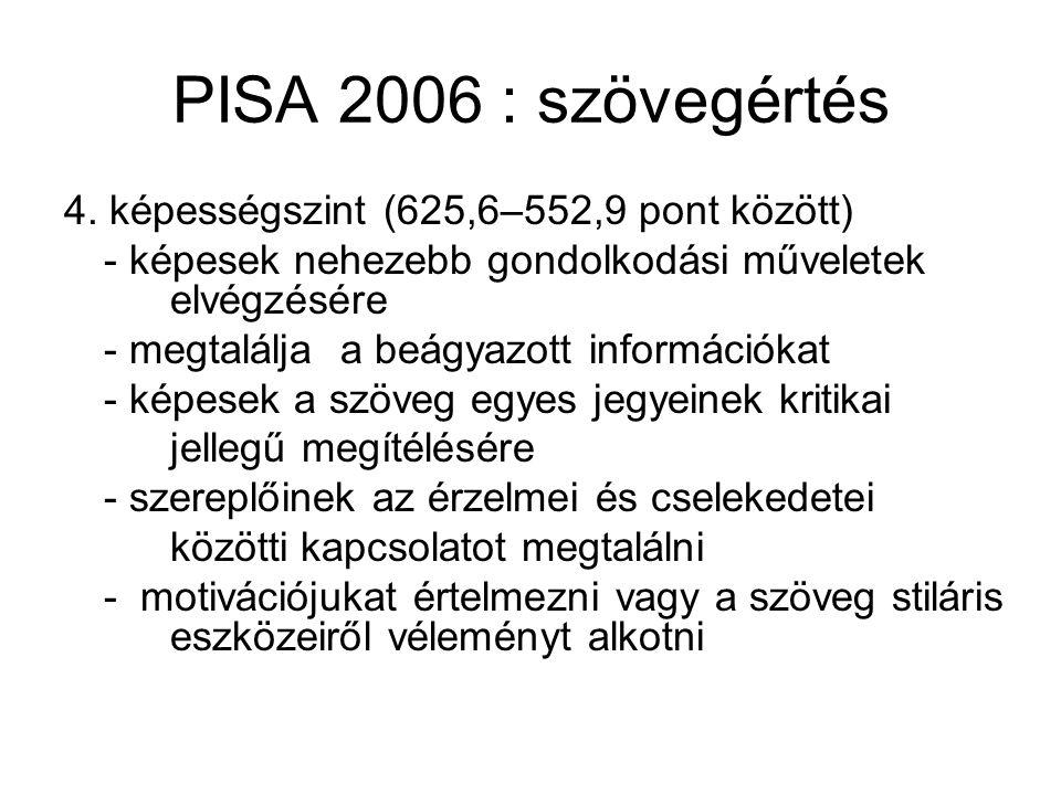 PISA 2006 : szövegértés 4. képességszint (625,6–552,9 pont között) - képesek nehezebb gondolkodási műveletek elvégzésére - megtalálja a beágyazott inf