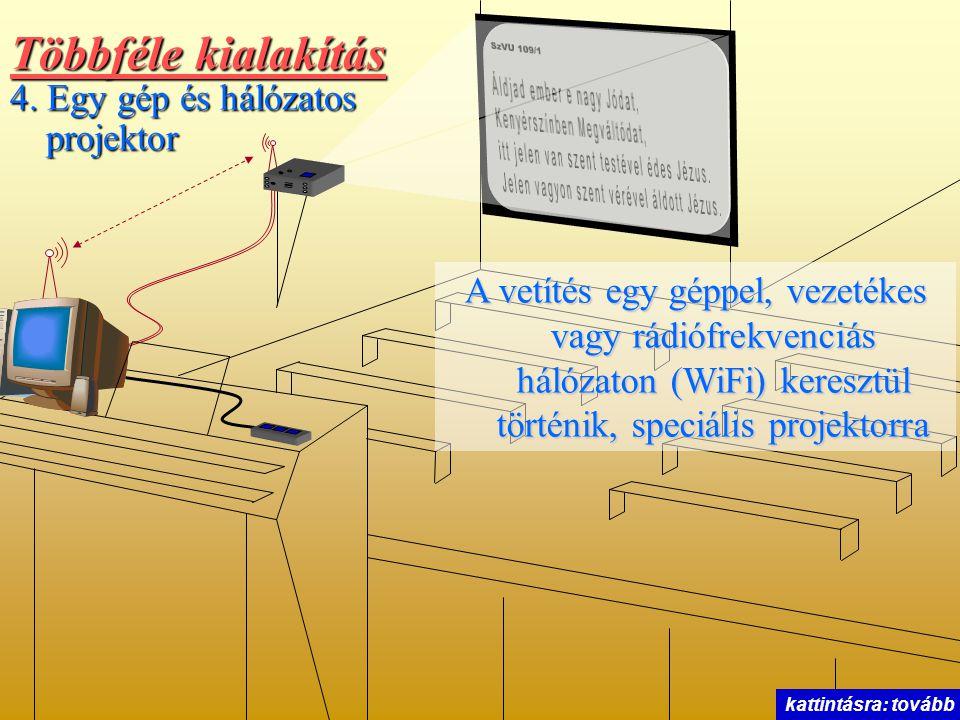 Többféle kialakítás 4. Egy gép és hálózatos projektor A vetítés egy géppel, vezetékes vagy rádiófrekvenciás hálózaton (WiFi) keresztül történik, speci