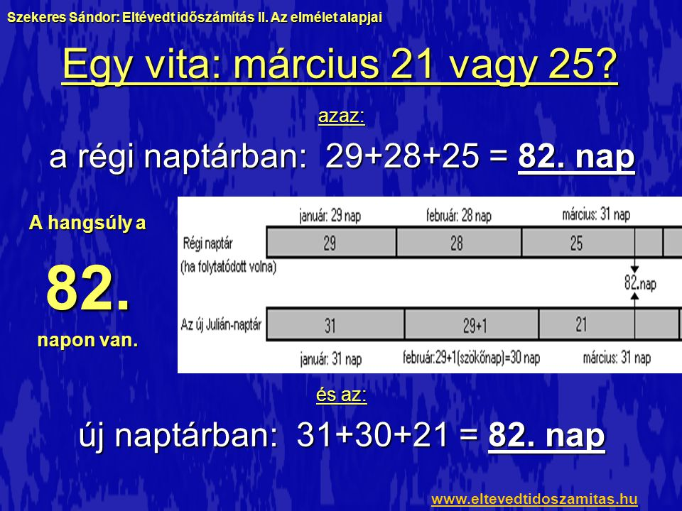 Egy vita: március 21 vagy 25? és az: új naptárban: 31+30+21 = 82. nap Szekeres Sándor: Eltévedt időszámítás II. Az elmélet alapjai www.eltevedtidoszam