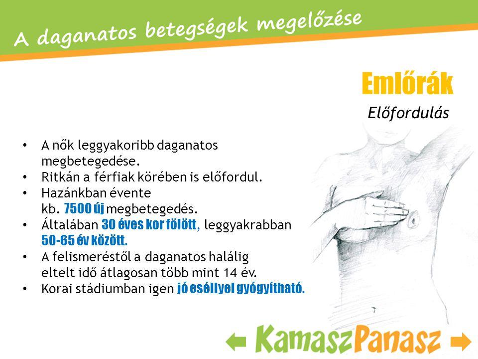 Emlőrák • A nők leggyakoribb daganatos megbetegedése. • Ritkán a férfiak körében is előfordul. • Hazánkban évente kb. 7500 új megbetegedés. • Általába
