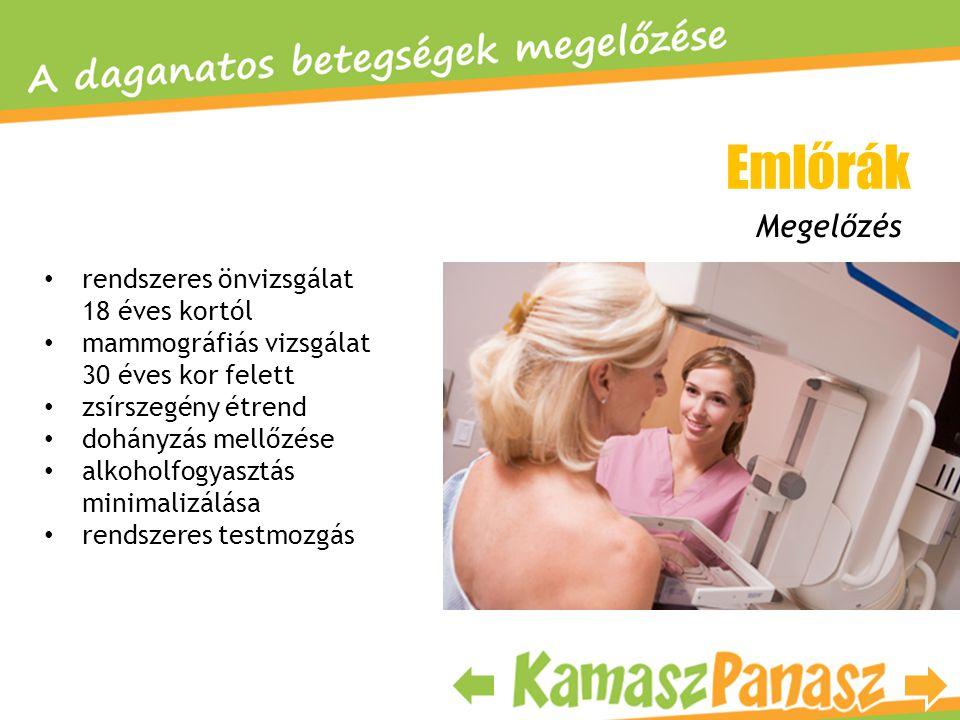 • rendszeres önvizsgálat 18 éves kortól • mammográfiás vizsgálat 30 éves kor felett • zsírszegény étrend • dohányzás mellőzése • alkoholfogyasztás min