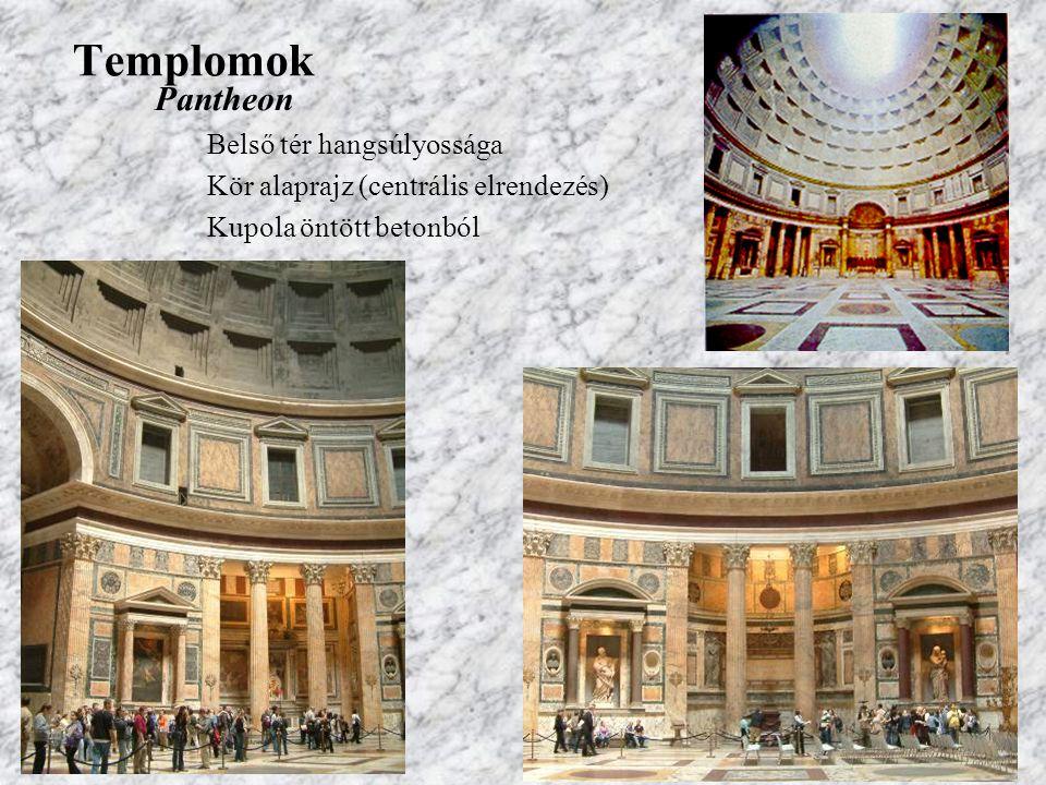 Építészet Pantheon (Róma)