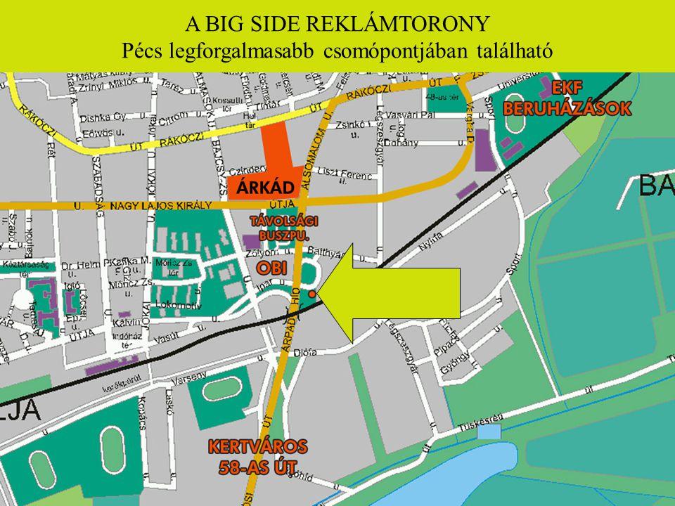 A BIG SIDE REKLÁMTORONY Pécs legforgalmasabb csomópontjában található