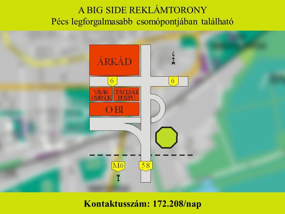 A BIG SIDE REKLÁMTORONY Pécs legforgalmasabb csomópontjában található Kontaktusszám: 172.208/nap