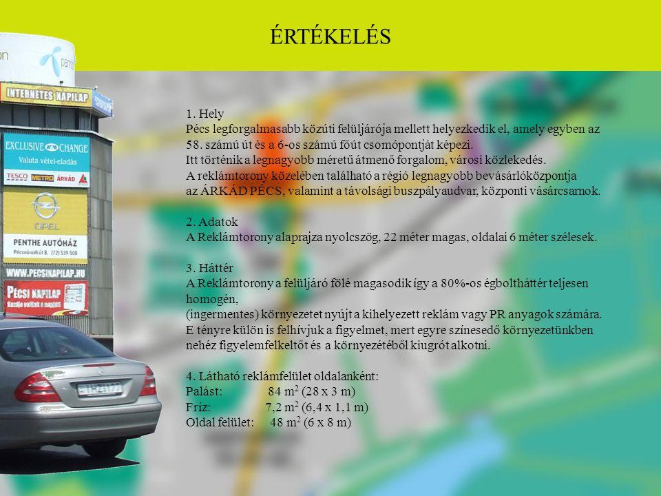 1. Hely Pécs legforgalmasabb közúti felüljárója mellett helyezkedik el, amely egyben az 58.