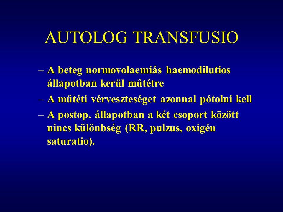 AUTOLOG TRANSFUSIO –A beteg normovolaemiás haemodilutios állapotban kerül műtétre –A műtéti vérveszteséget azonnal pótolni kell –A postop. állapotban