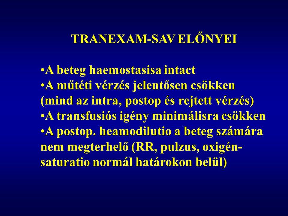 TRANEXAM-SAV ELŐNYEI •A beteg haemostasisa intact •A műtéti vérzés jelentősen csökken (mind az intra, postop és rejtett vérzés) •A transfusiós igény m
