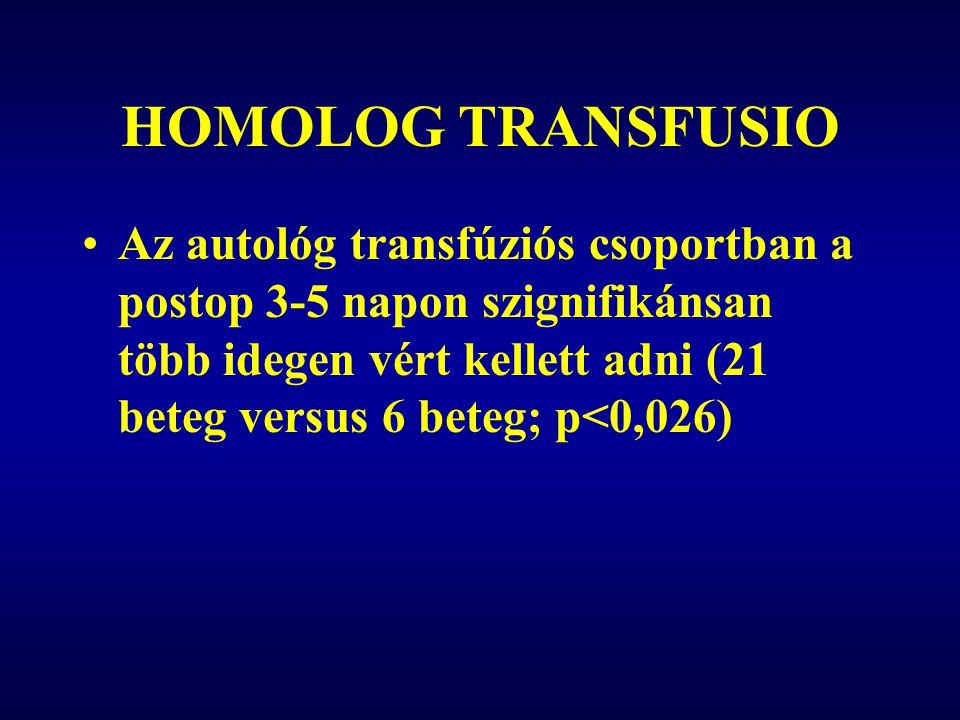 HOMOLOG TRANSFUSIO •Az autológ transfúziós csoportban a postop 3-5 napon szignifikánsan több idegen vért kellett adni (21 beteg versus 6 beteg; p<0,026)