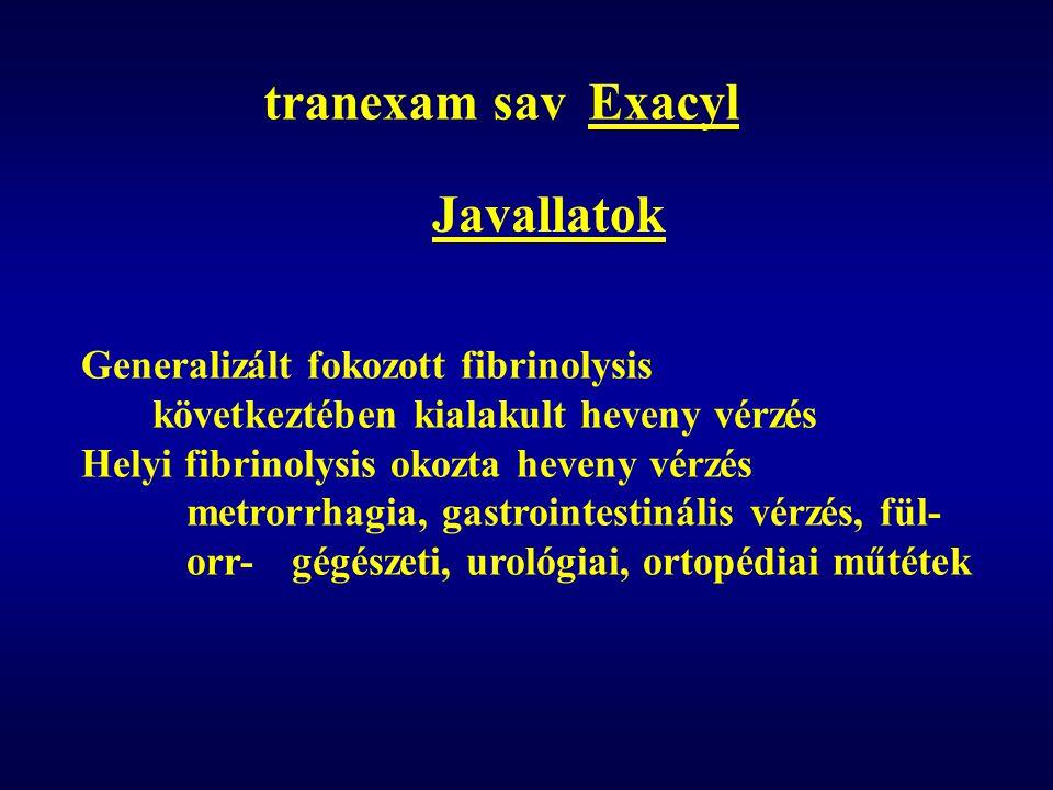 tranexam sav Exacyl Javallatok Generalizált fokozott fibrinolysis következtében kialakult heveny vérzés Helyi fibrinolysis okozta heveny vérzés metrorrhagia, gastrointestinális vérzés, fül- orr-gégészeti, urológiai, ortopédiai műtétek