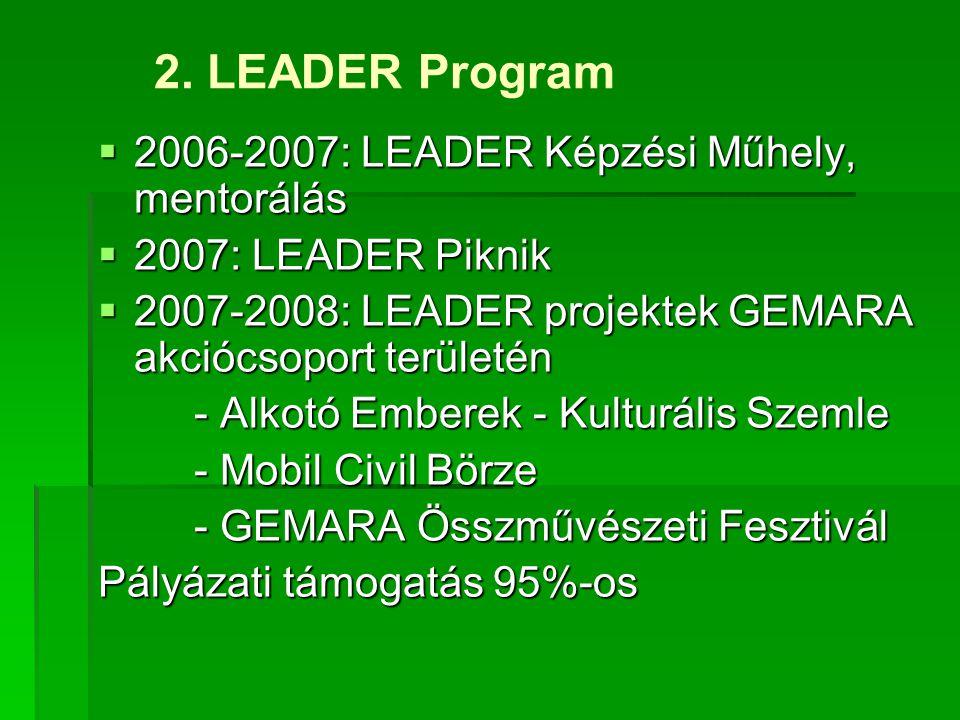 2. LEADER Program  2006-2007: LEADER Képzési Műhely, mentorálás  2007: LEADER Piknik  2007-2008: LEADER projektek GEMARA akciócsoport területén - A