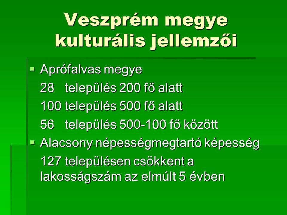Veszprém megye kulturális jellemzői  Aprófalvas megye 28 település 200 fő alatt 100 település 500 fő alatt 56 település 500-100 fő között  Alacsony népességmegtartó képesség 127 településen csökkent a lakosságszám az elmúlt 5 évben