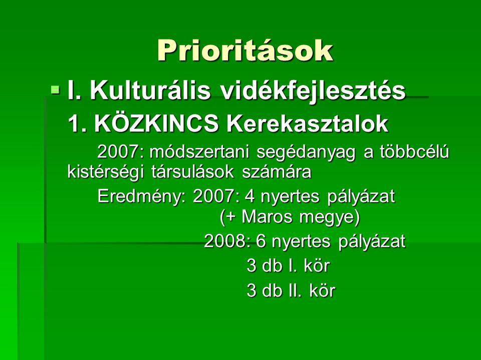 Prioritások  I. Kulturális vidékfejlesztés 1. KÖZKINCS Kerekasztalok 2007: módszertani segédanyag a többcélú kistérségi társulások számára Eredmény: