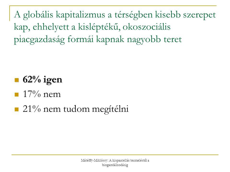 Mátéffy-Miklóssy: A kisparcellás termeléstől a biogazdálkodásig A globális kapitalizmus a térségben kisebb szerepet kap, ehhelyett a kisléptékű, okoszociális piacgazdaság formái kapnak nagyobb teret  62% igen  17% nem  21% nem tudom megítélni
