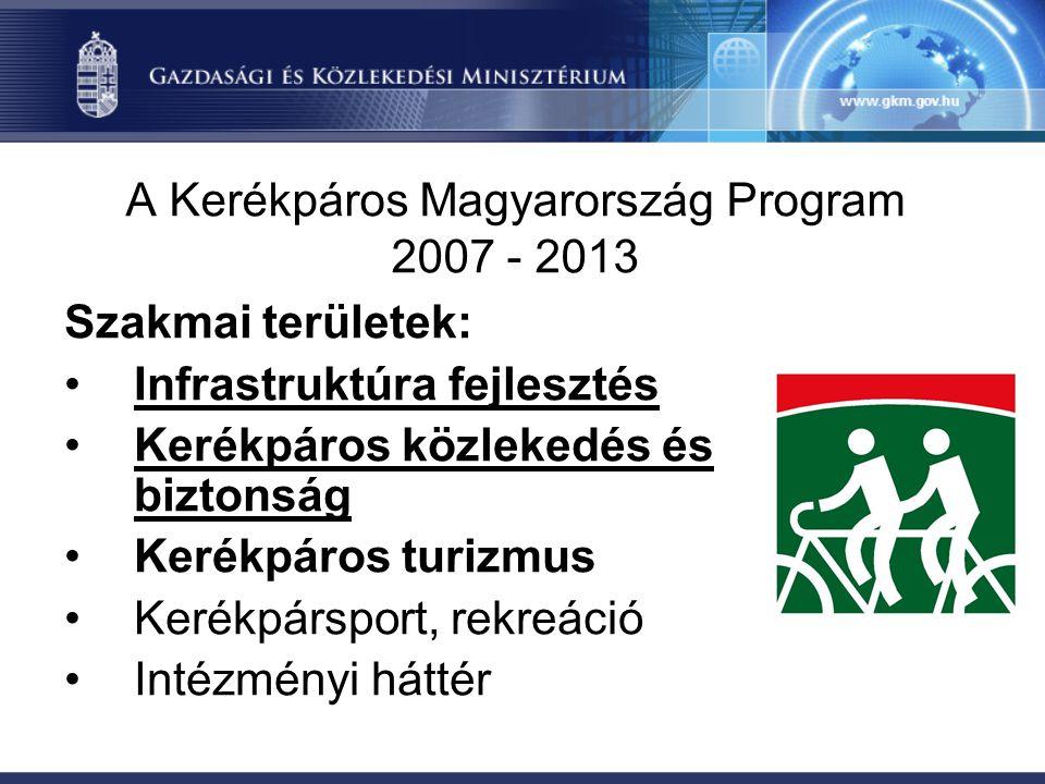 Infrastruktúra fejlesztés I.