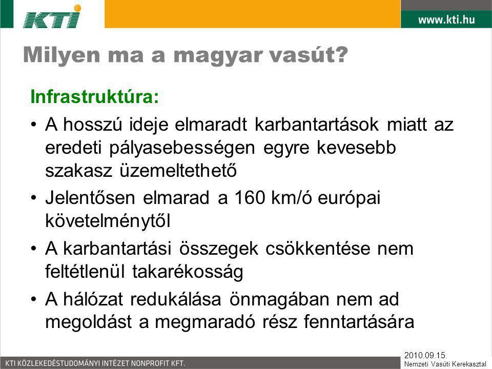 2010.09.15. Nemzeti Vasúti Kerekasztal Milyen ma a magyar vasút? Infrastruktúra: •A hosszú ideje elmaradt karbantartások miatt az eredeti pályasebessé