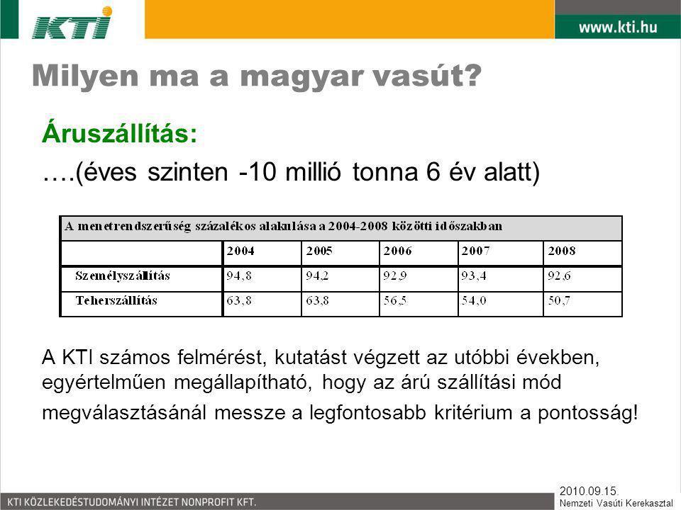 2010.09.15. Nemzeti Vasúti Kerekasztal Milyen ma a magyar vasút? Áruszállítás: ….(éves szinten -10 millió tonna 6 év alatt) A KTI számos felmérést, ku