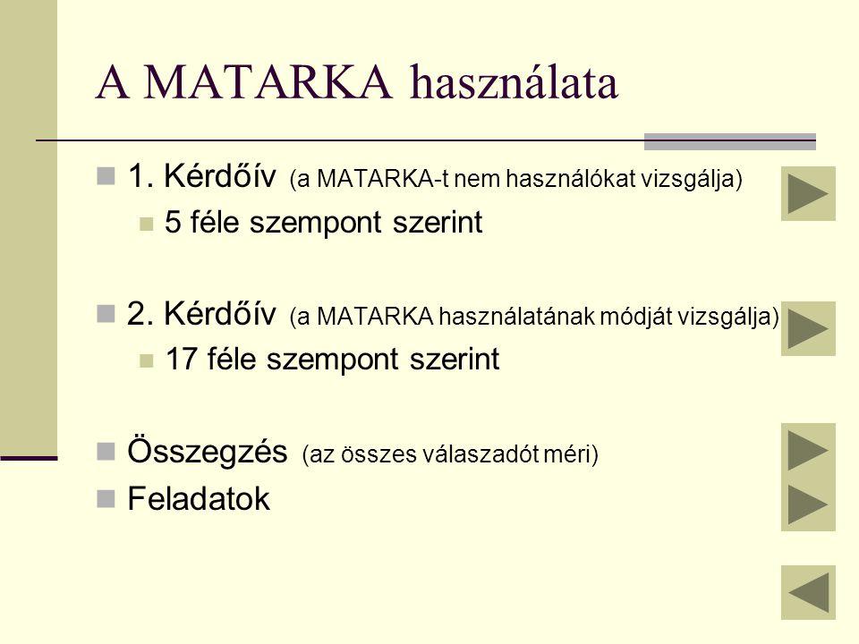 A MATARKA használata  1.