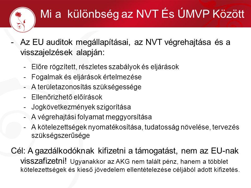 Mi a különbség az NVT És ÚMVP Között -Az EU auditok megállapításai, az NVT végrehajtása és a visszajelzések alapján: -Előre rögzített, részletes szabá