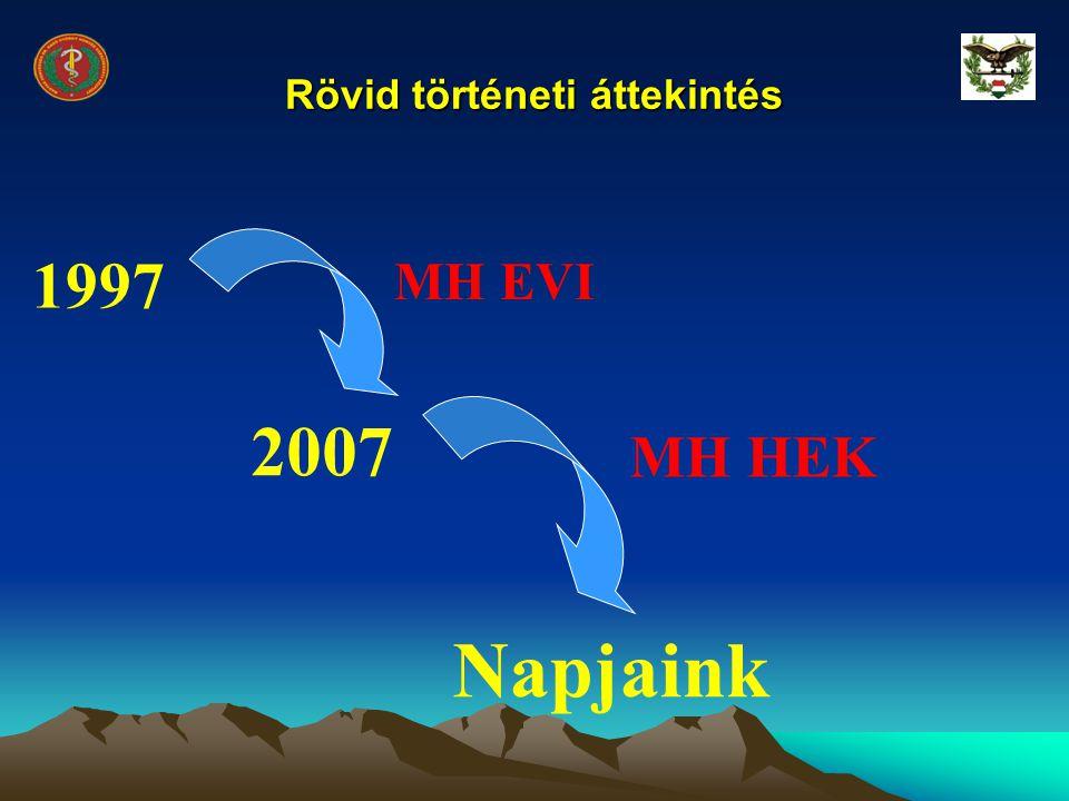Rövid történeti áttekintés 1997 2007 Napjaink MH HEK MH EVI