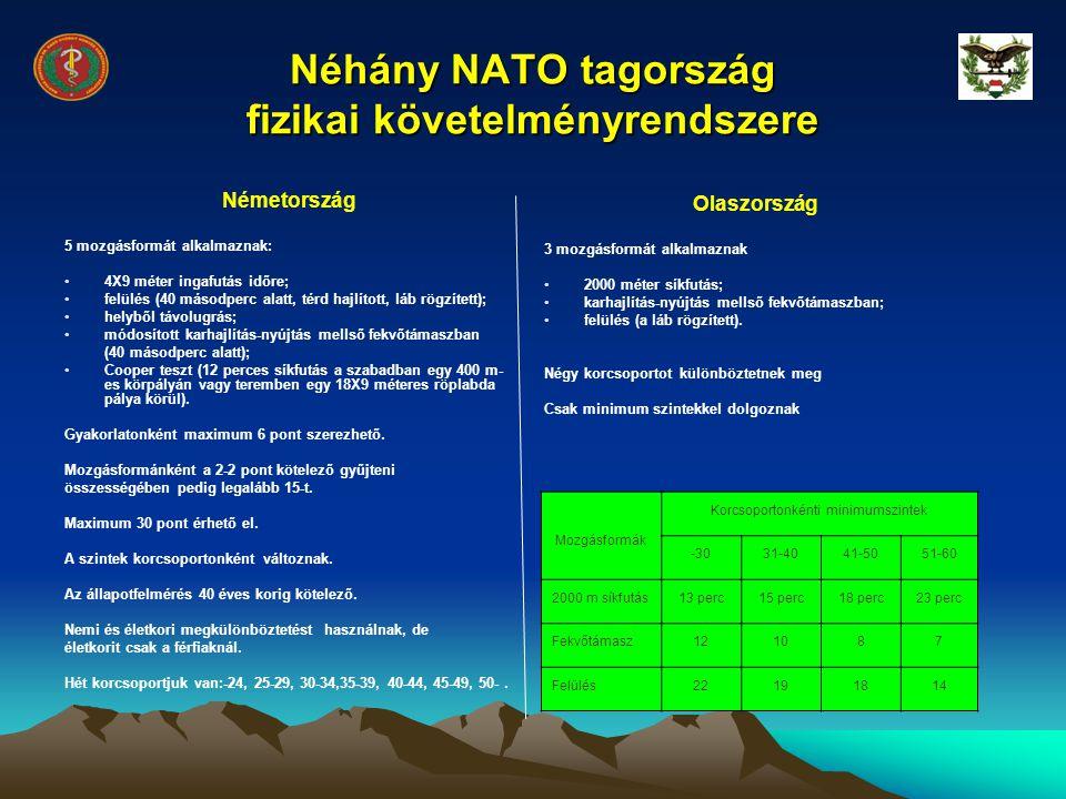 Néhány NATO tagország fizikai követelményrendszere Németország 5 mozgásformát alkalmaznak: •4X9 méter ingafutás időre; •felülés (40 másodperc alatt, t