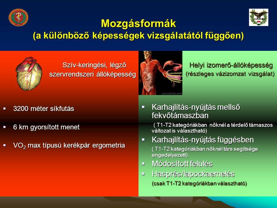 Mozgásformák (a különböző képességek vizsgálatától függően) Szív-keringési, légző Szív-keringési, légző szervrendszeri állóképesség  3200 méter síkfu