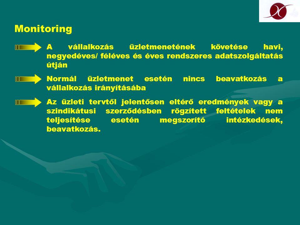 Monitoring Normál üzletmenet esetén nincs beavatkozás a vállalkozás irányításába A vállalkozás üzletmenetének követése havi, negyedéves/ féléves és év