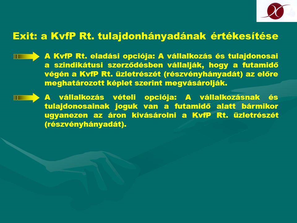 Exit: a KvfP Rt. tulajdonhányadának értékesítése A vállalkozás vételi opciója: A vállalkozásnak és tulajdonosainak joguk van a futamidő alatt bármikor