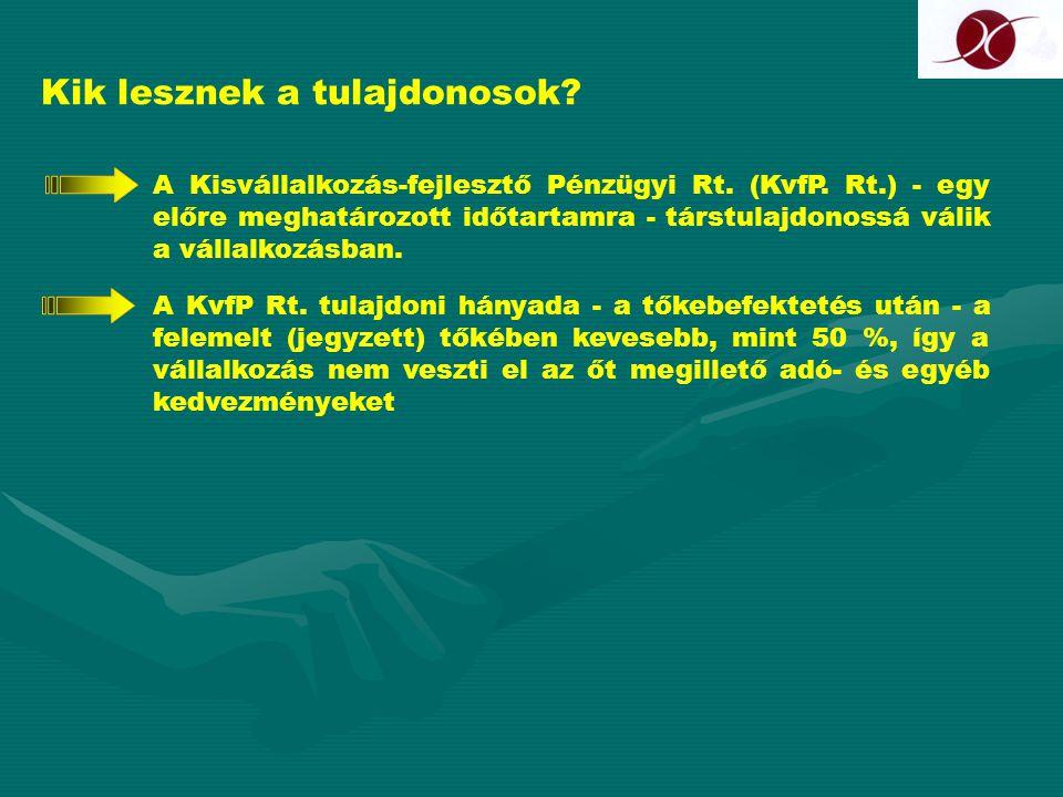Információ: Kisvállalkozás-fejlesztő Pénzügyi Rt.1053 Budapest, Szép utca 2.